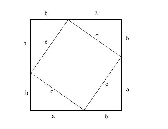 ピタゴラス の 定理 証明