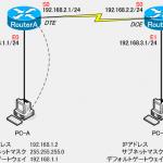 Ping-t CCNA 簡易シミュレータ ルータ版ノート