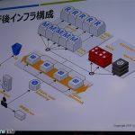 FGO 2017構成 メモ【NOINDEX】